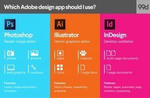 מגזין השוואה בין אפליקציות עיצוביות